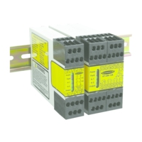 SG Series Two Hand Control Safety Module